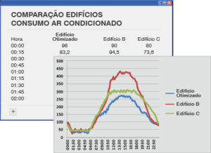 comparacao_ar_condicionado