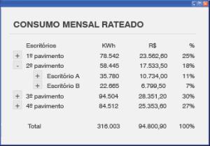 consumo_mensal_rateado