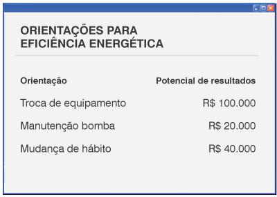 grafico_orientacoes_eficiencia